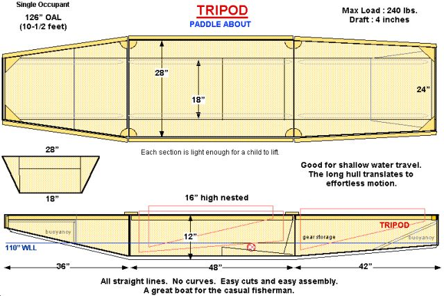 ... boat-layout-plans-not-to-scale/thenorthwichboat.com*images*plans.jpg