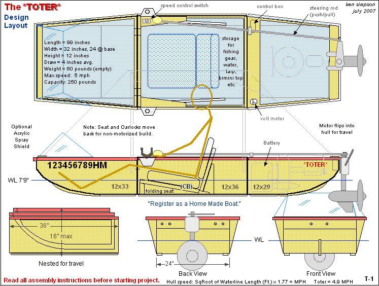 Boat building guide pdf Here | Bodole
