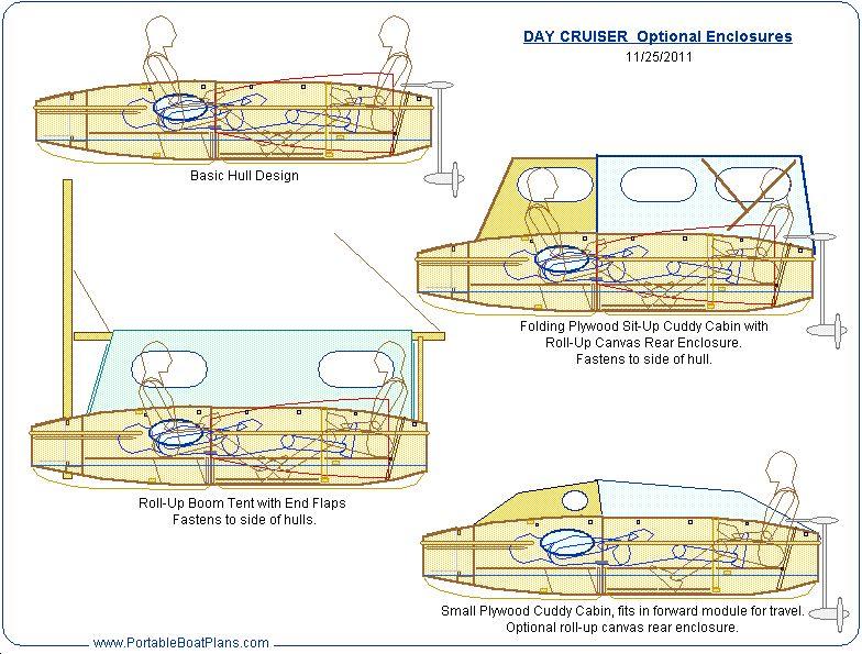 Tent platform plans the nearperfect tent design and build for Tent platform plans
